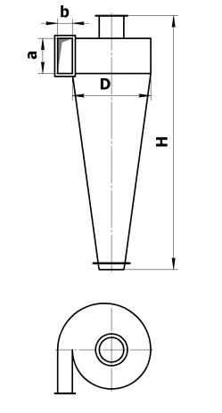 Циклон СДК-ЦН